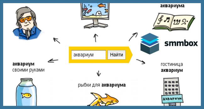 reklama-nch-zaprosov