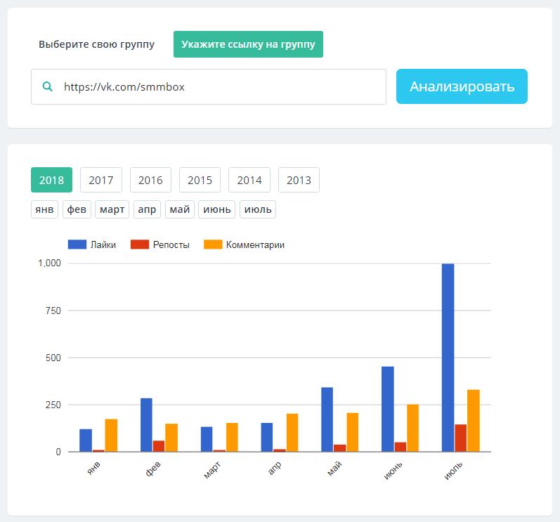 Сбор статистики в SmmBox